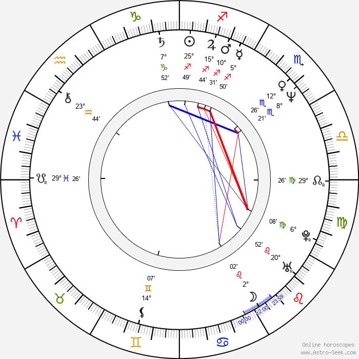 Grant Marshall - Birth horoscope chart