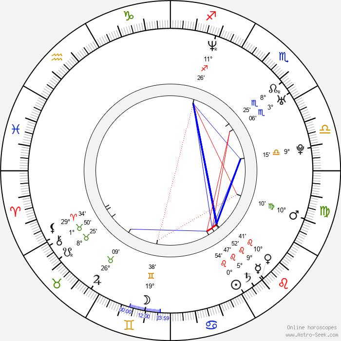 Grant Thompson - Birth horoscope chart