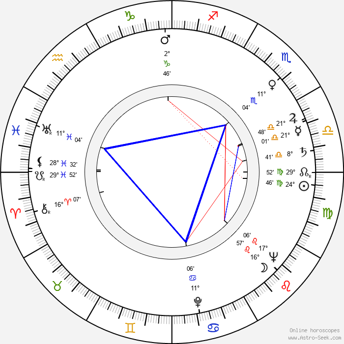 Grayson Hall - Birth horoscope chart