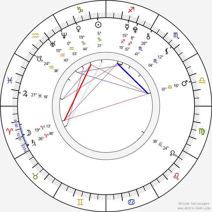 Grayson Russell - Birth horoscope chart