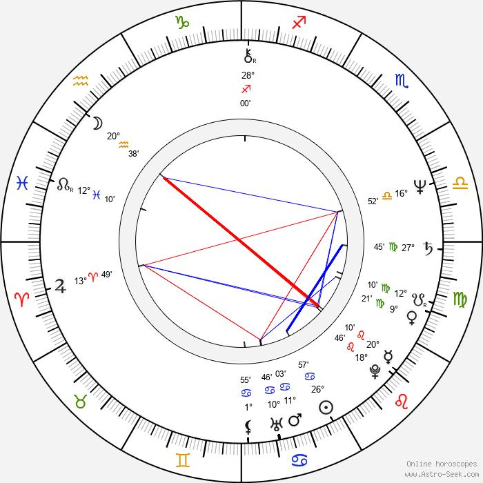 Grazhina Baikshtite - Birth horoscope chart