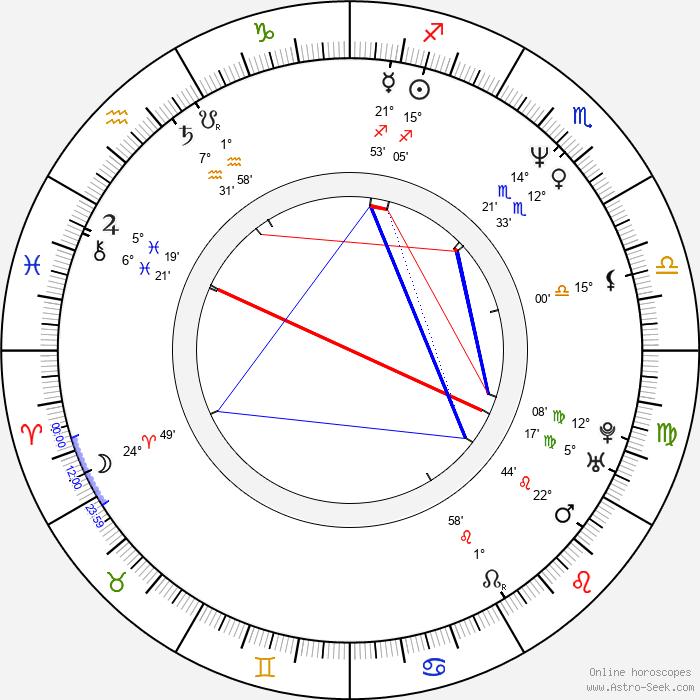 Grecia Colmenares - Birth horoscope chart