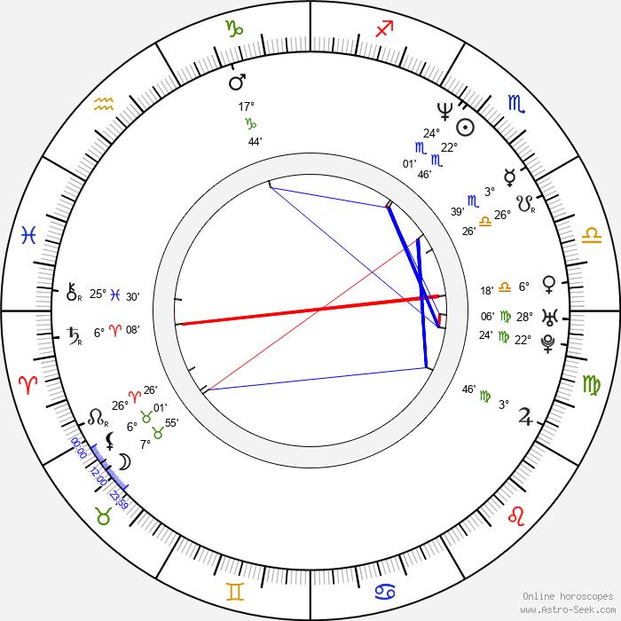 Greg Anthony - Birth horoscope chart