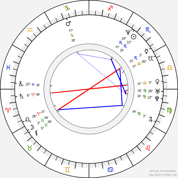 Greg Anthony - Birth horoscope chart