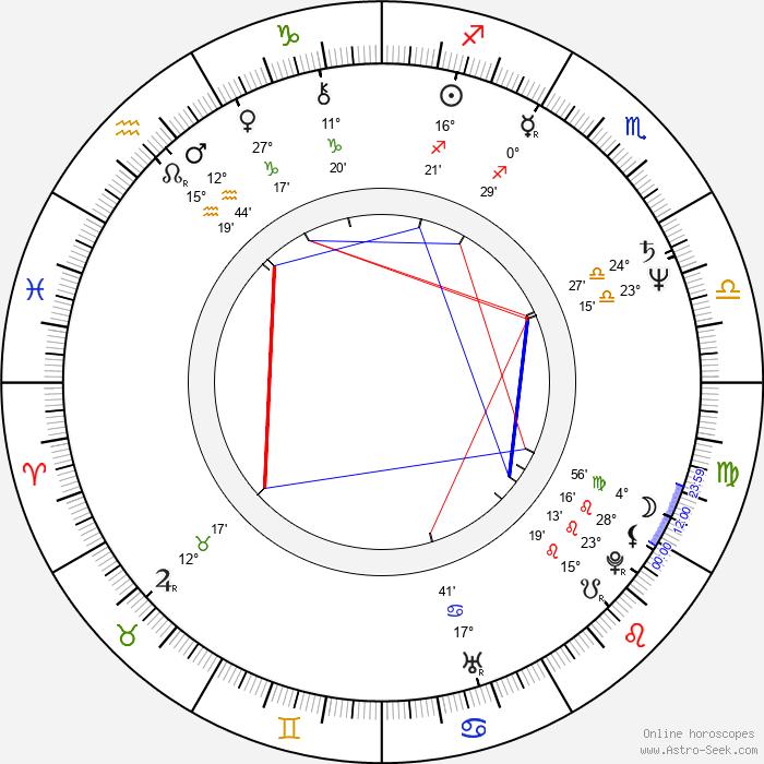 Greg Collins - Birth horoscope chart
