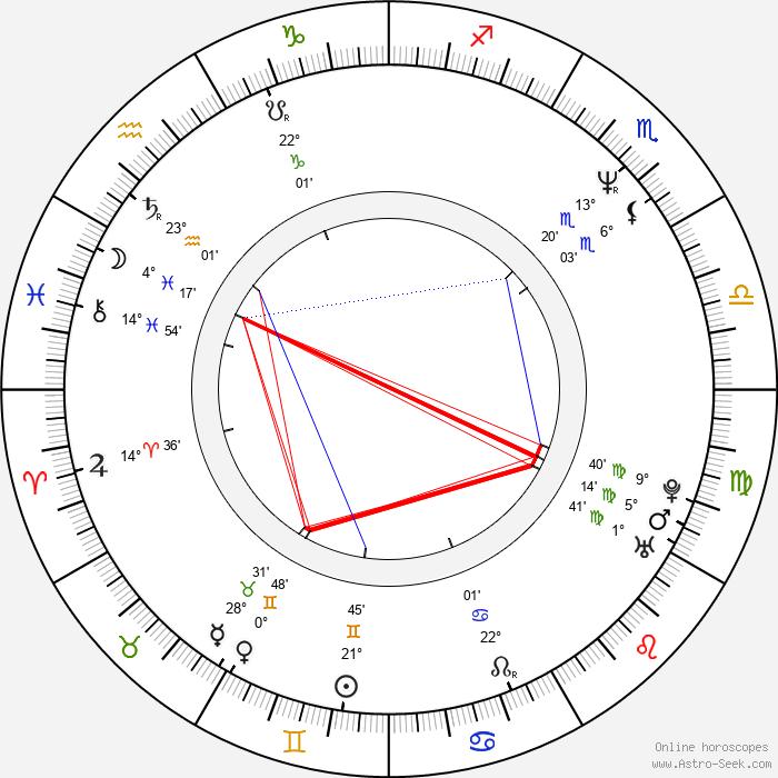 Greg Daniels - Birth horoscope chart
