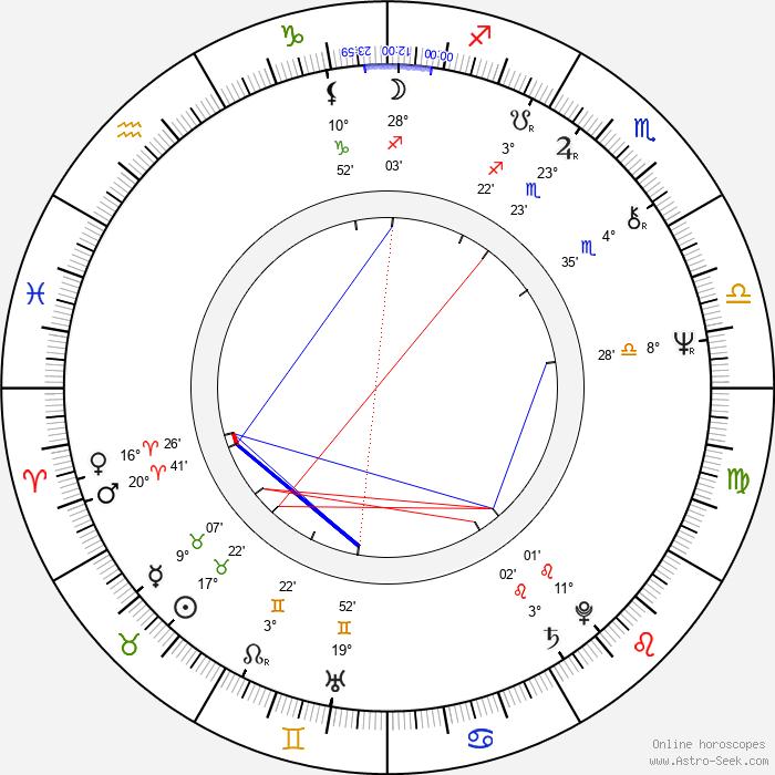 Greg Finley - Birth horoscope chart