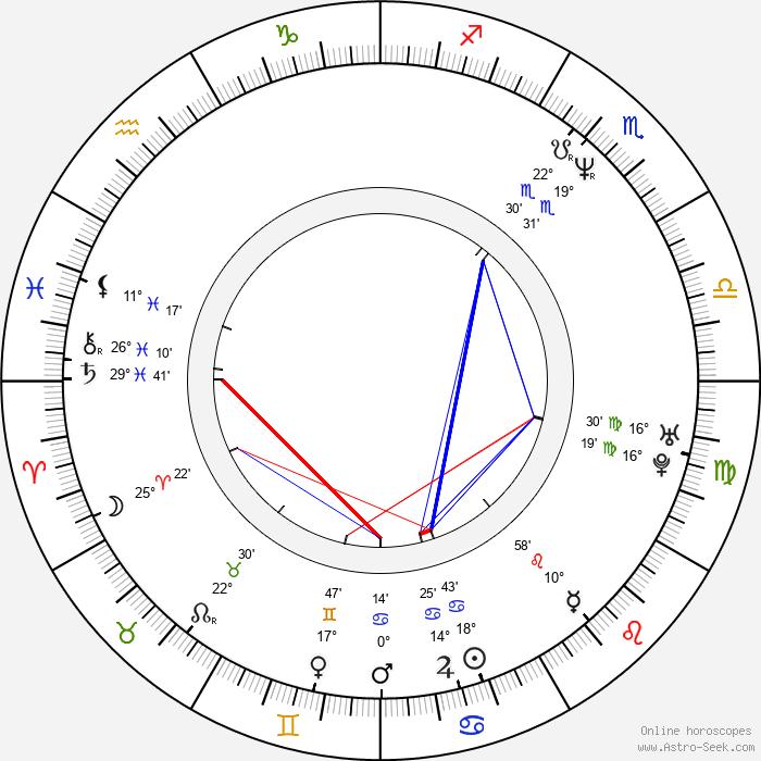 Greg Grunberg - Birth horoscope chart