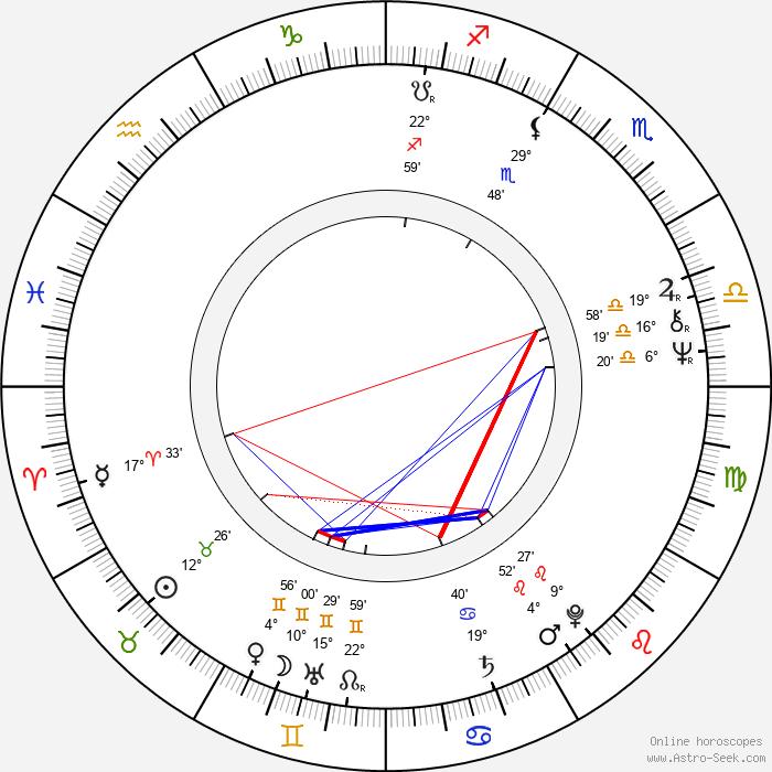 Greg Gumbel - Birth horoscope chart
