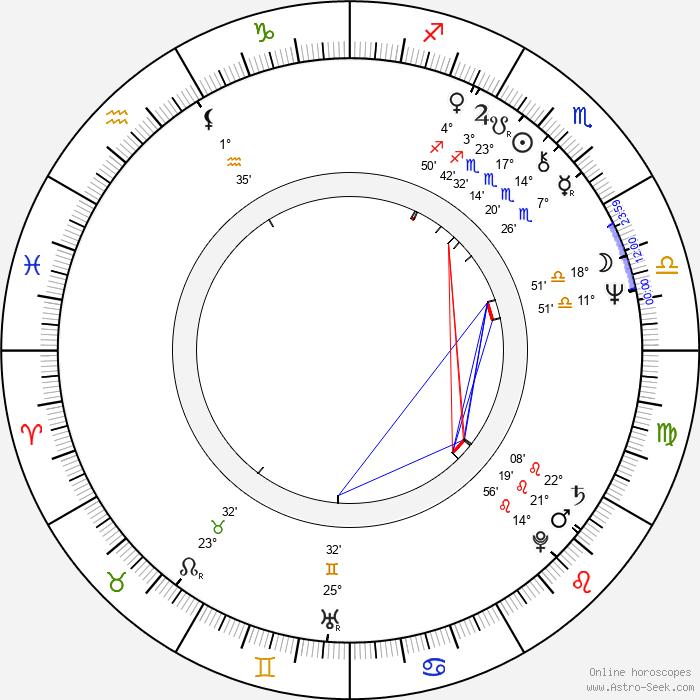 Greg Lake - Birth horoscope chart