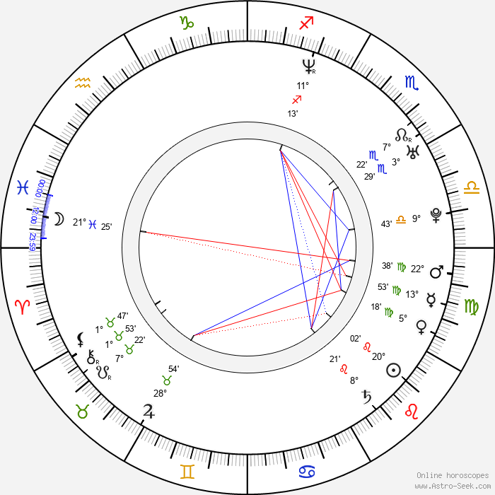 Greg Marcks - Birth horoscope chart