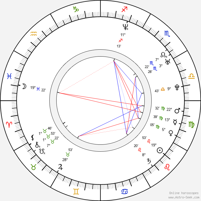 Greg Marcks - Birth horoscope chart