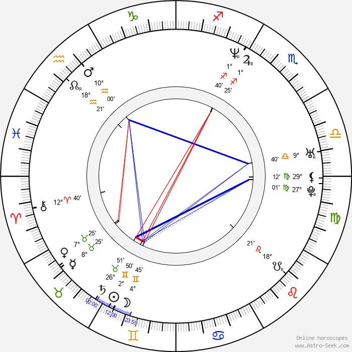 Greg Provance - Birth horoscope chart