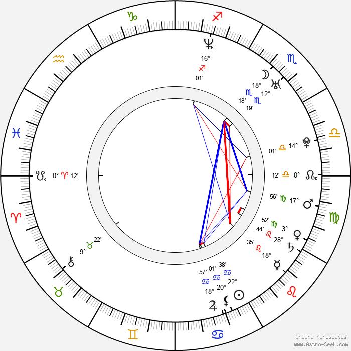 Greg Sestero - Birth horoscope chart