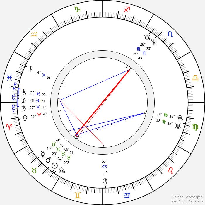 Greg Wise - Birth horoscope chart