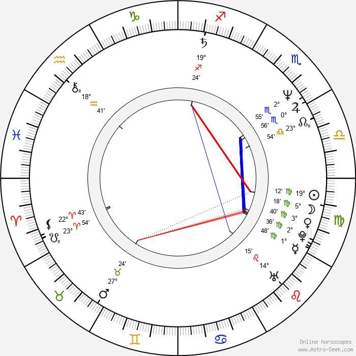 Gregg Edelman - Birth horoscope chart