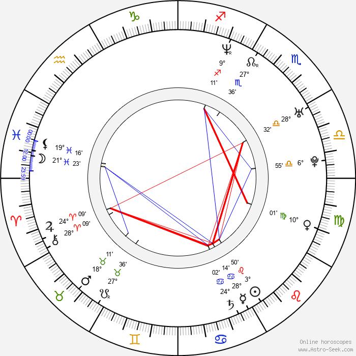 Grégoire Colin - Birth horoscope chart
