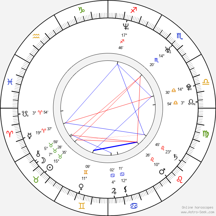Gregori J. Martin - Birth horoscope chart
