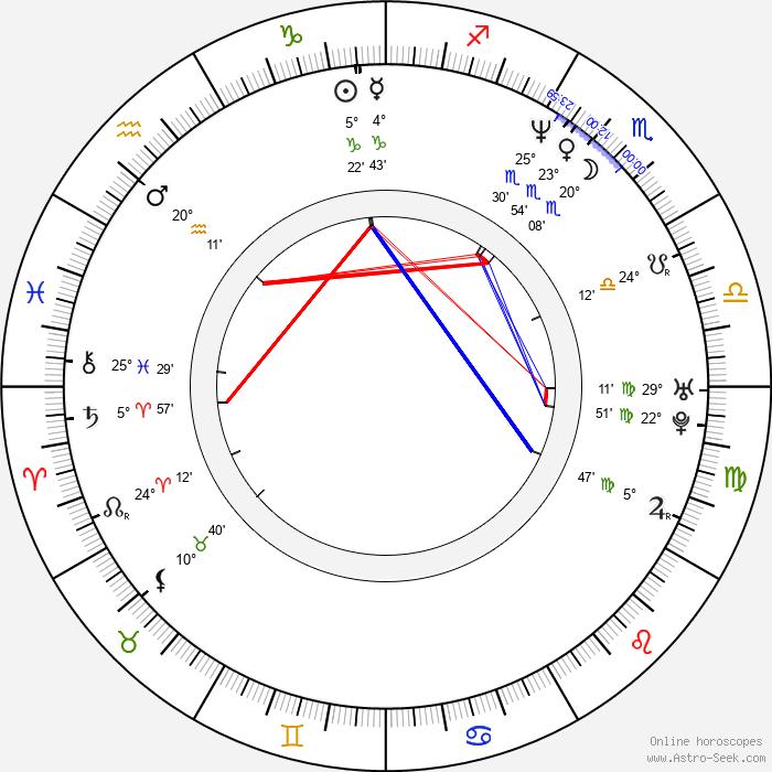 Gregory Brian Waldis - Birth horoscope chart
