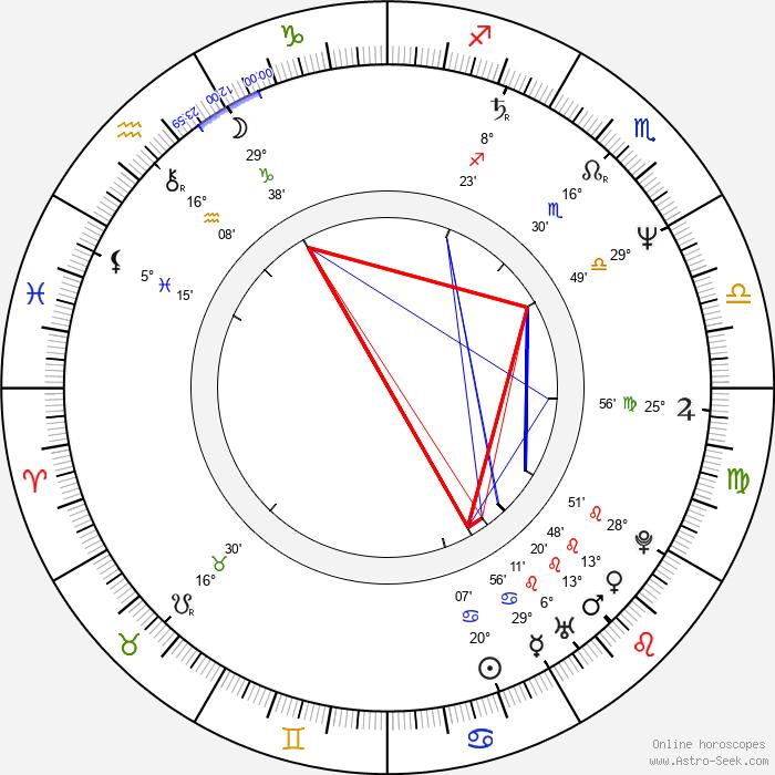 Gregory Dark - Birth horoscope chart