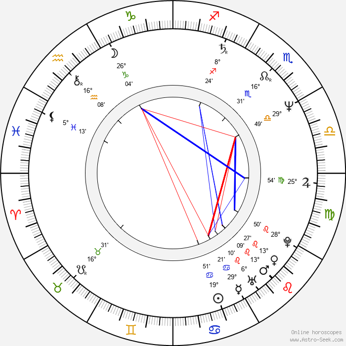 Gregory Dark - Birth horoscope chart