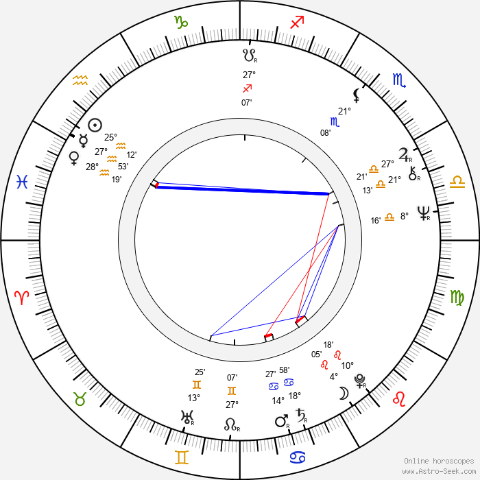 Gregory Hines - Birth horoscope chart