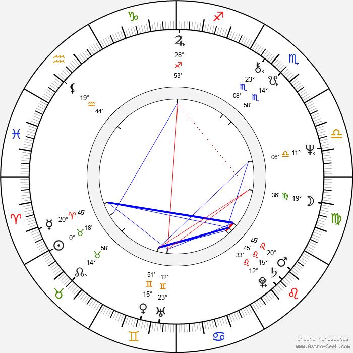 Gregory Itzin - Birth horoscope chart
