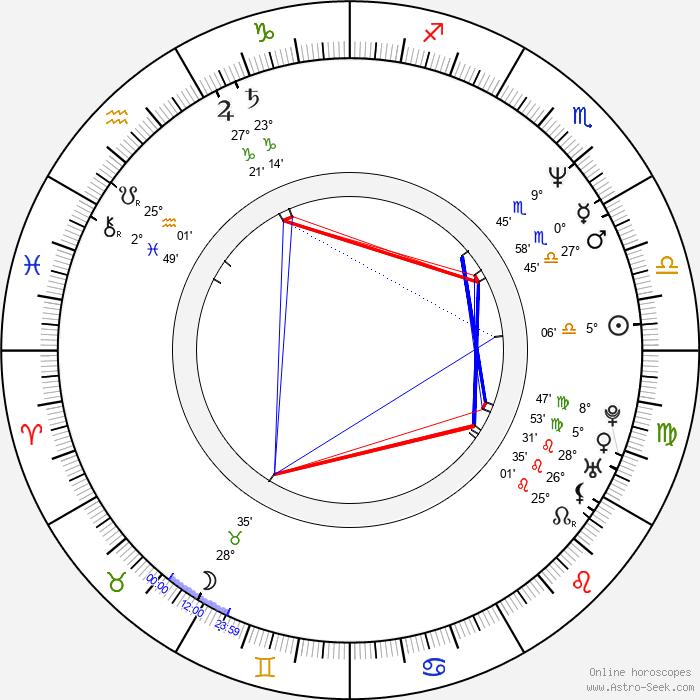Gregory Jbara - Birth horoscope chart