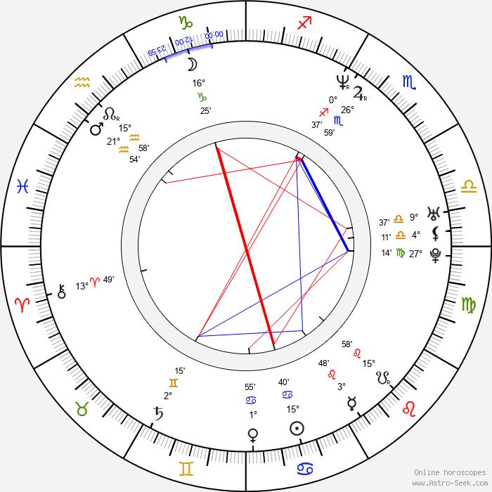 Gregory Sims - Birth horoscope chart