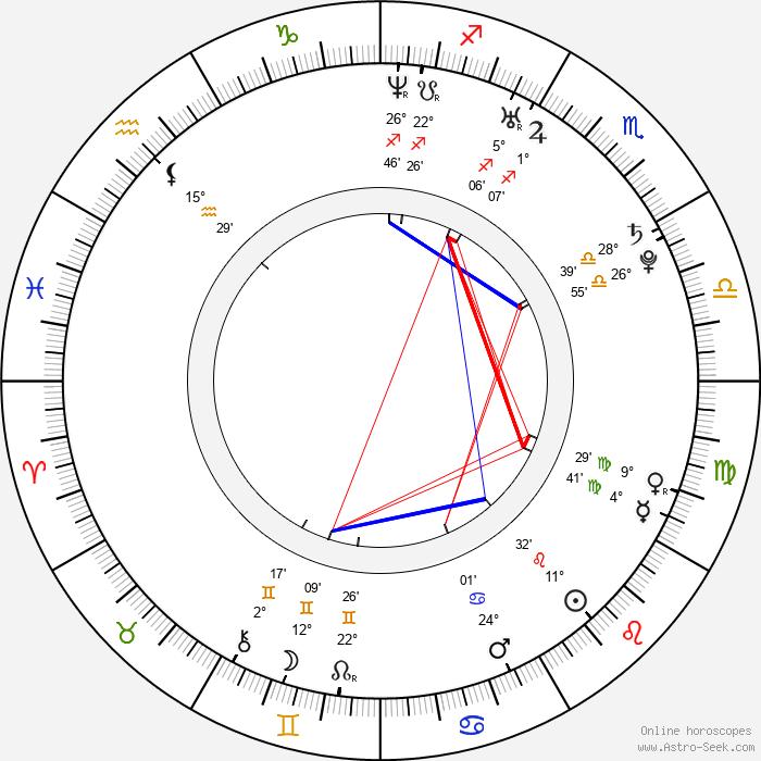 Greta Gerwig - Birth horoscope chart