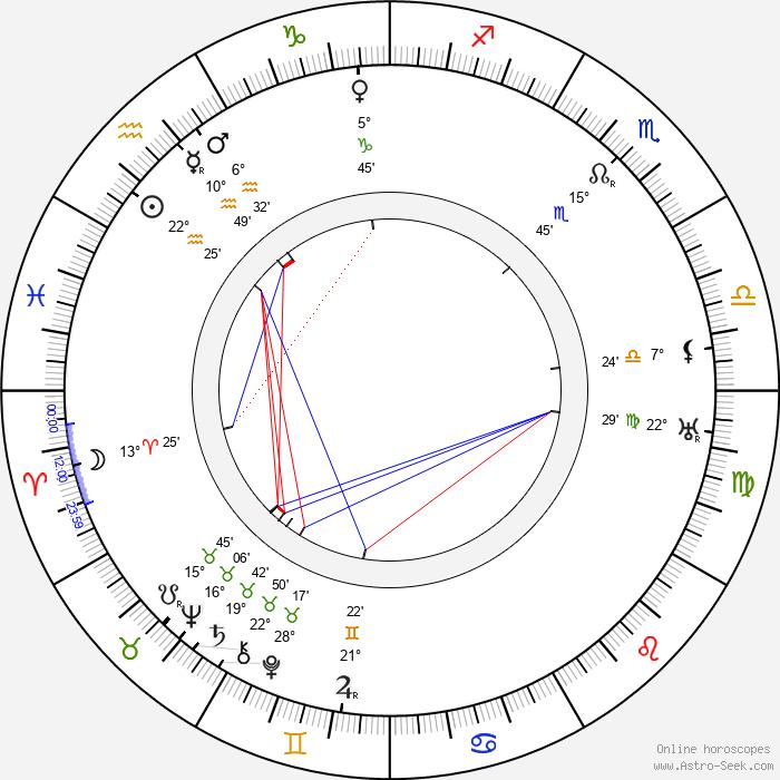 Grete Berger - Birth horoscope chart