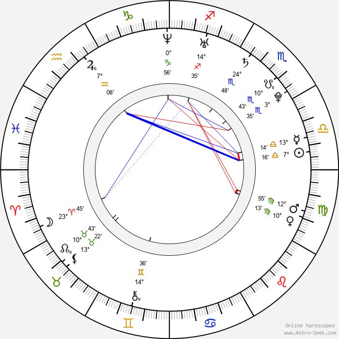 Greyston Holt - Birth horoscope chart
