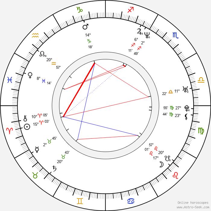 Grzegorz Artman - Birth horoscope chart