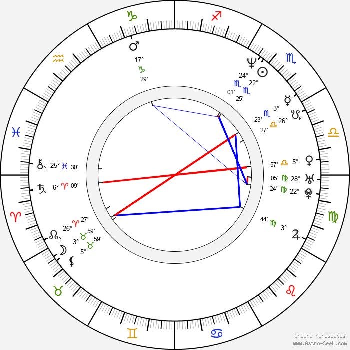 Grzegorz Damiecki - Birth horoscope chart
