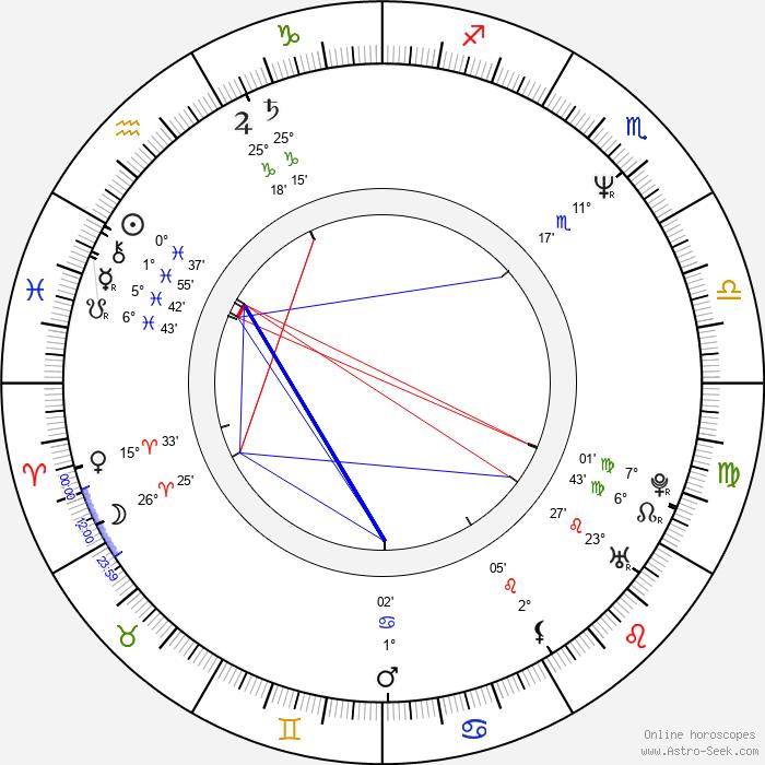 Grzegorz Pawlak - Birth horoscope chart