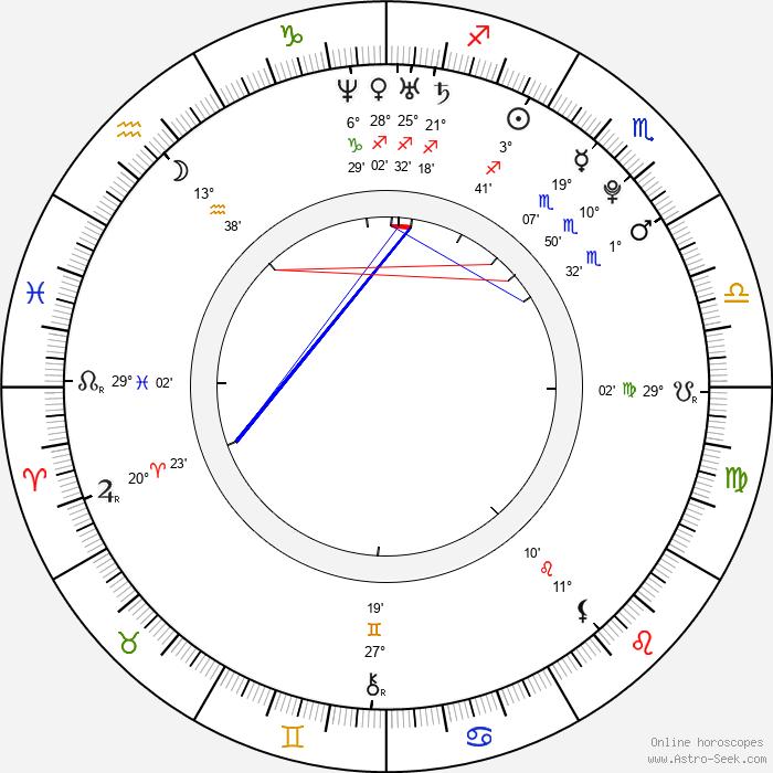 Guglielmo Scilla - Birth horoscope chart