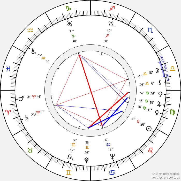 Guido Alberti - Birth horoscope chart