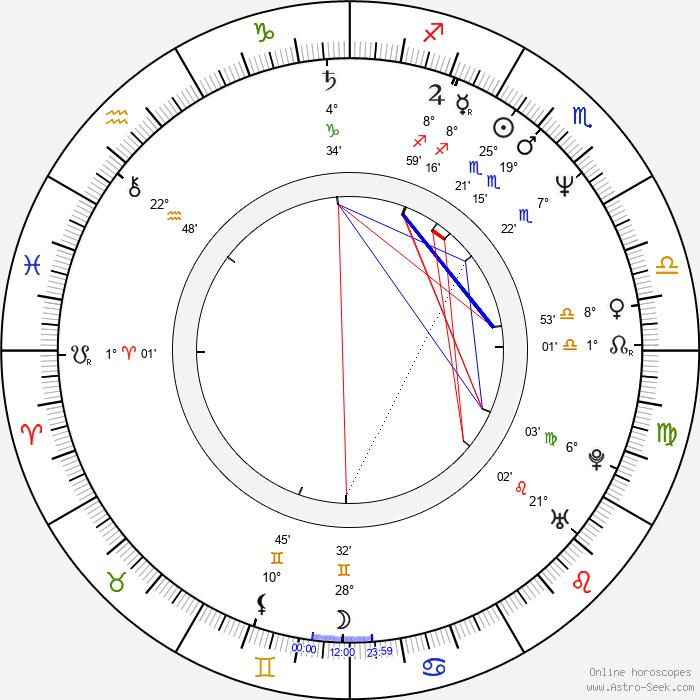 Guido Chiesa - Birth horoscope chart