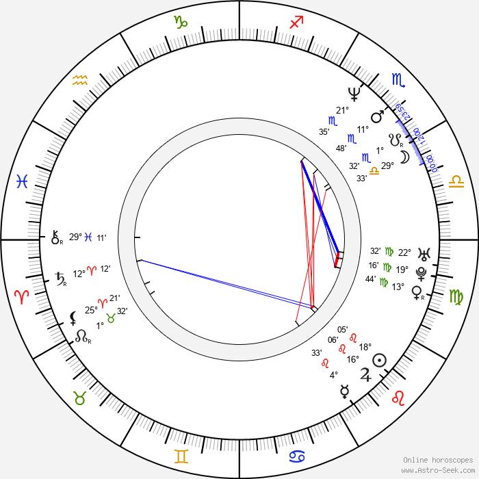 Guillaume Brahimi - Birth horoscope chart