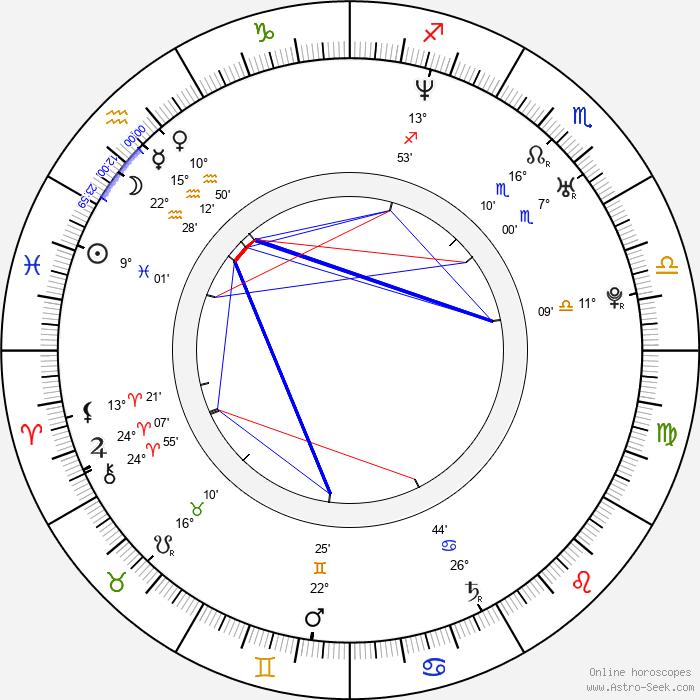 Guillaume Lemay-Thivierge - Birth horoscope chart
