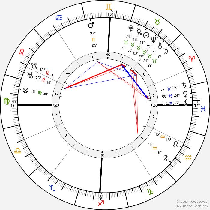 Guillaume Seznec - Birth horoscope chart