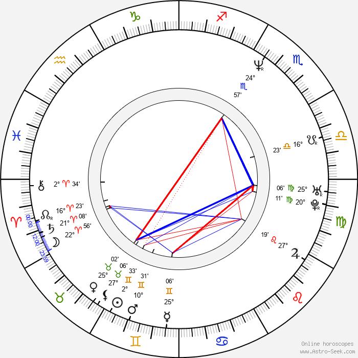 Guinevere Turner - Birth horoscope chart