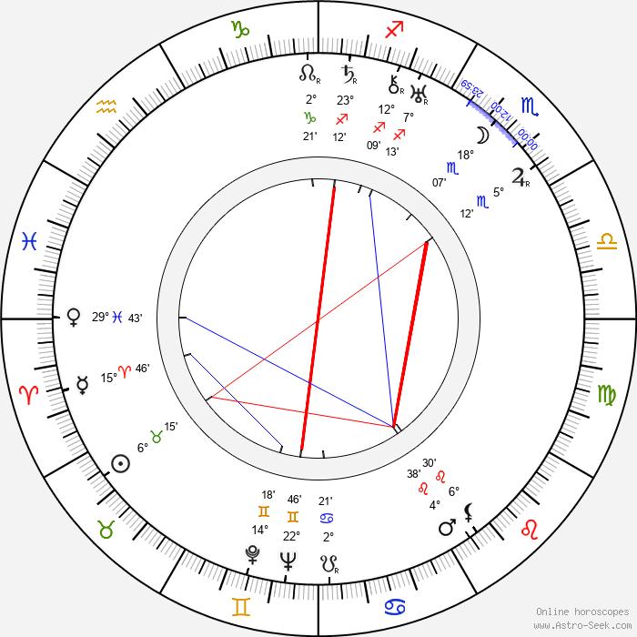 Guinn 'Big Boy' Williams - Birth horoscope chart