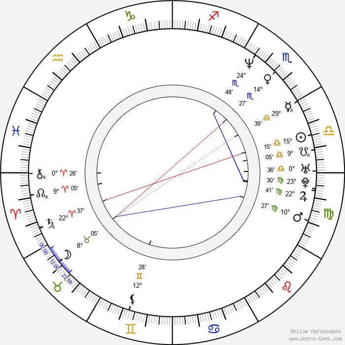Gulshat Omarova - Birth horoscope chart