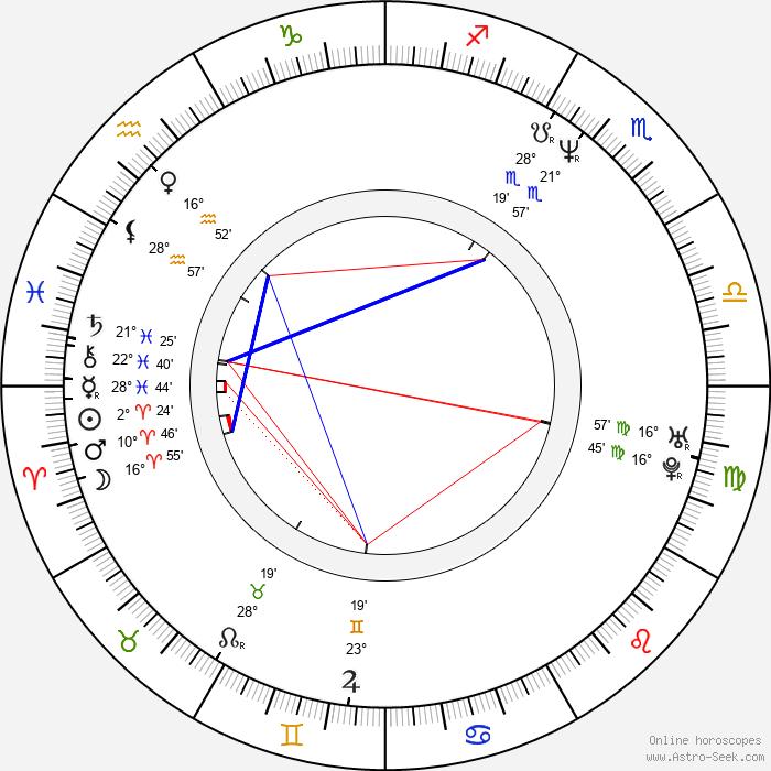Gunnar Vikene - Birth horoscope chart