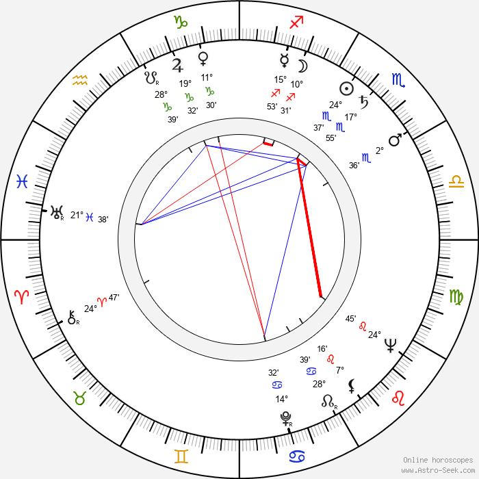 Günter Naumann - Birth horoscope chart