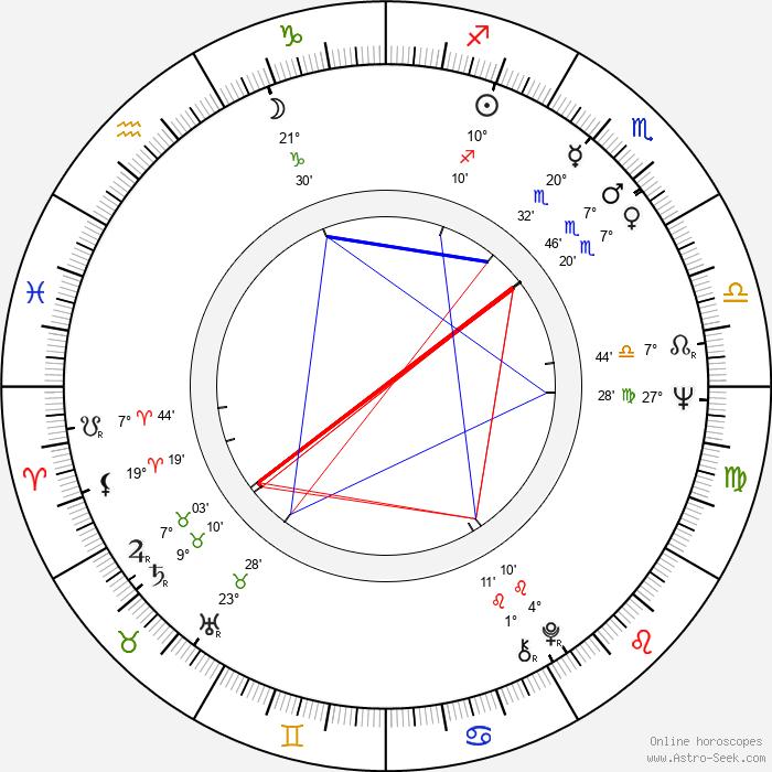 Gunter Schoss - Birth horoscope chart