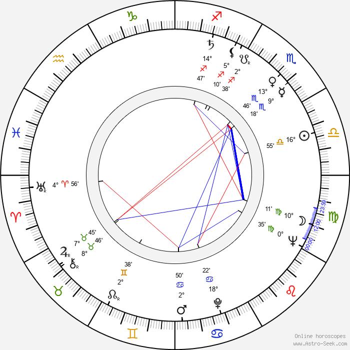 Günter Stahnke - Birth horoscope chart