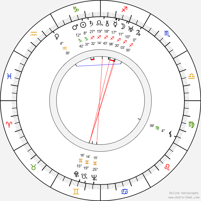 Gustav Diessl - Birth horoscope chart