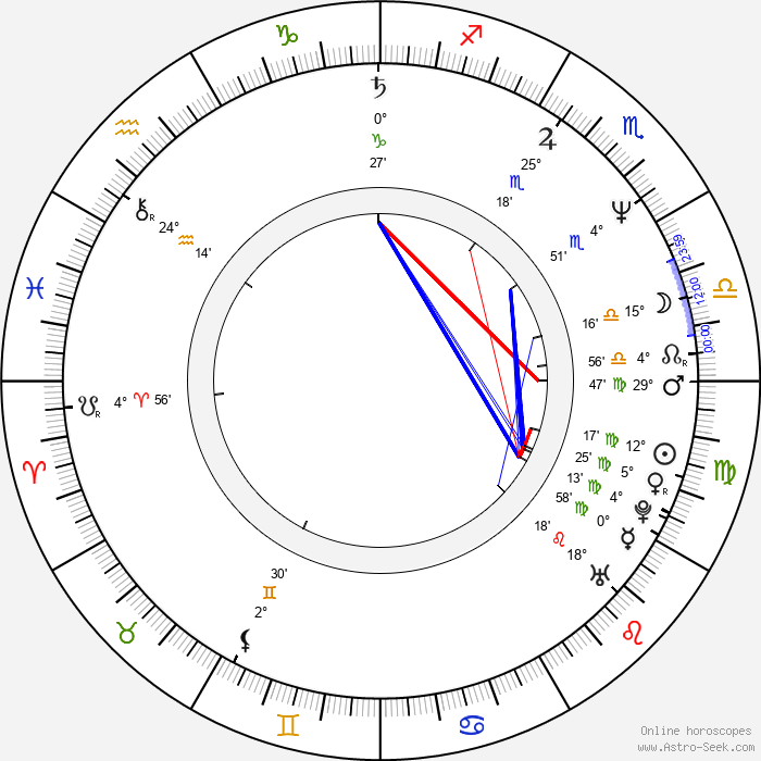 Gustavo Mosquera R. - Birth horoscope chart